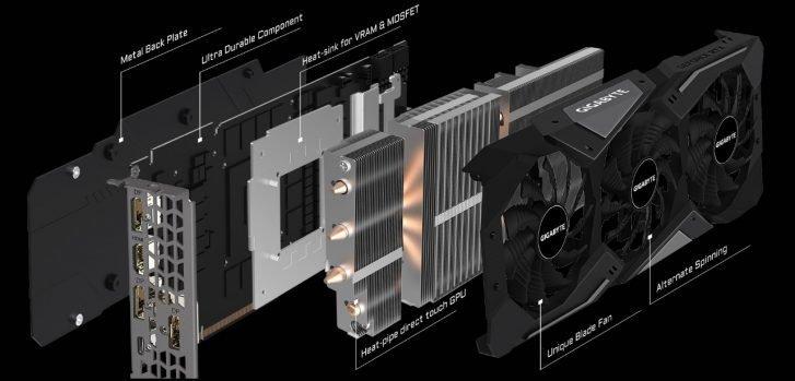 VGA GG RTX 2060 SUPER GAMING OC 8G