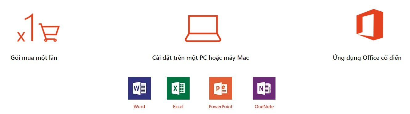 Office Home and Student 2019 English APAC EM Medialess: 79G-05066