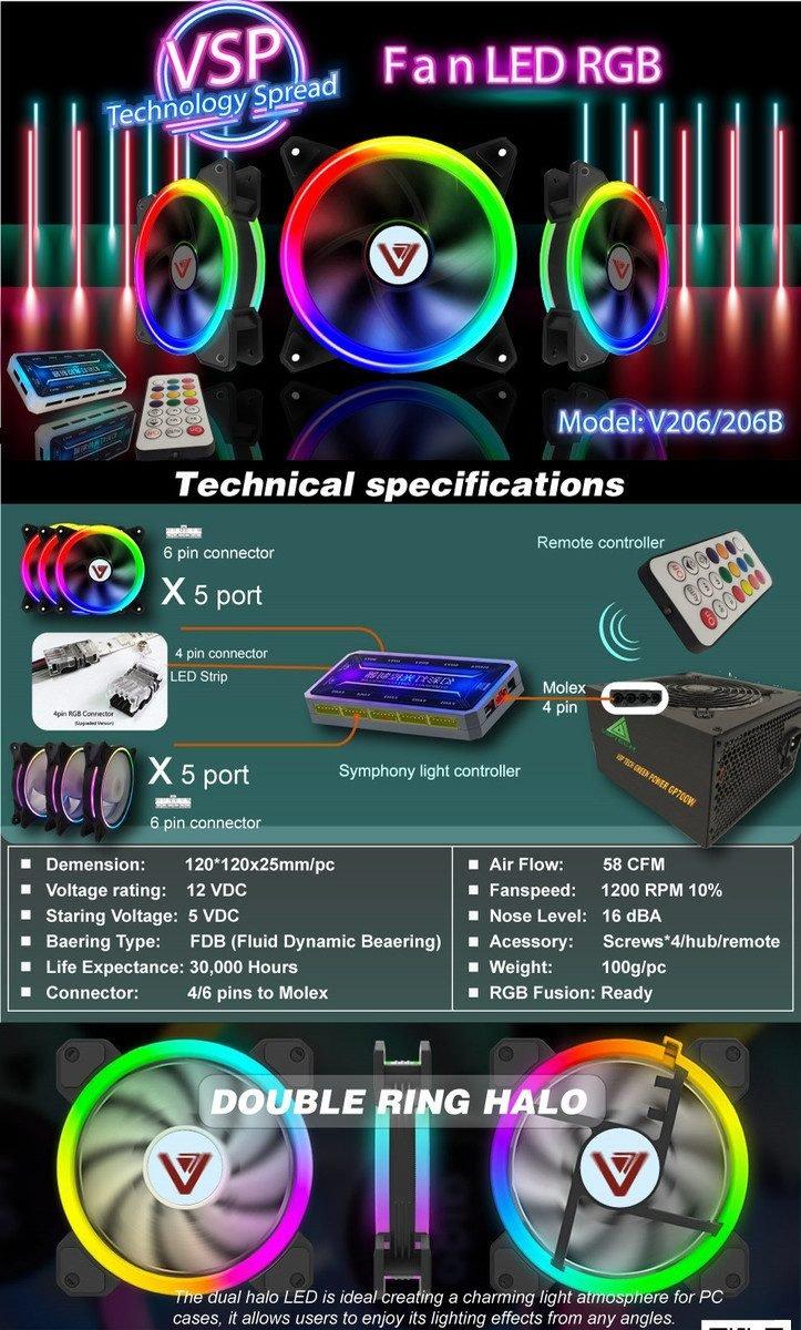 Bộ kit 3 Fan Led RGB + Hub VSP V206