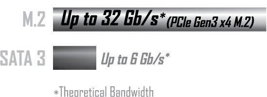 Mainboard GIGABYTE B460M GAMING HD Chính hãng
