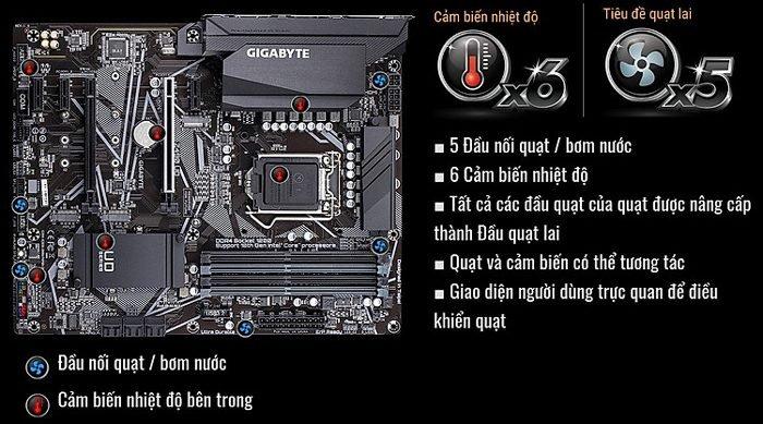 Mainboard GIGABYTE Z490 UD Chính hãng