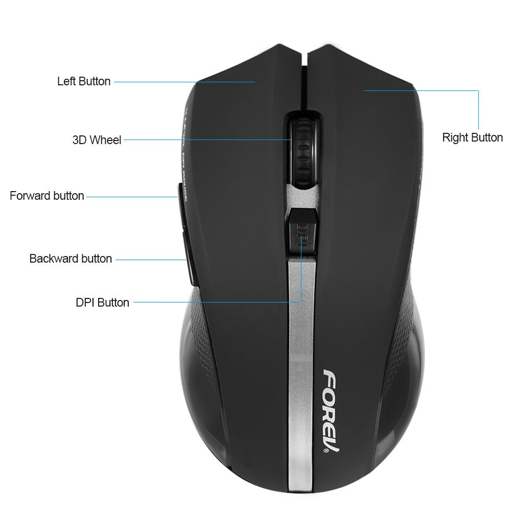 Mouse ko dây FOREV FV-W9