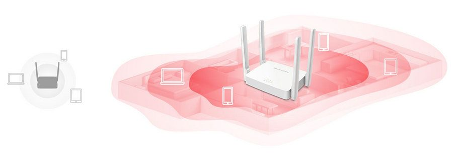Phát Wifi MERCUSYS AC10