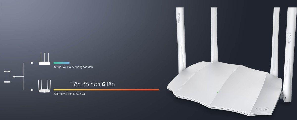 Phát Wifi Tenda AC5 V3